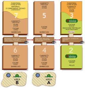 Progetto Fuoco 2014 plan